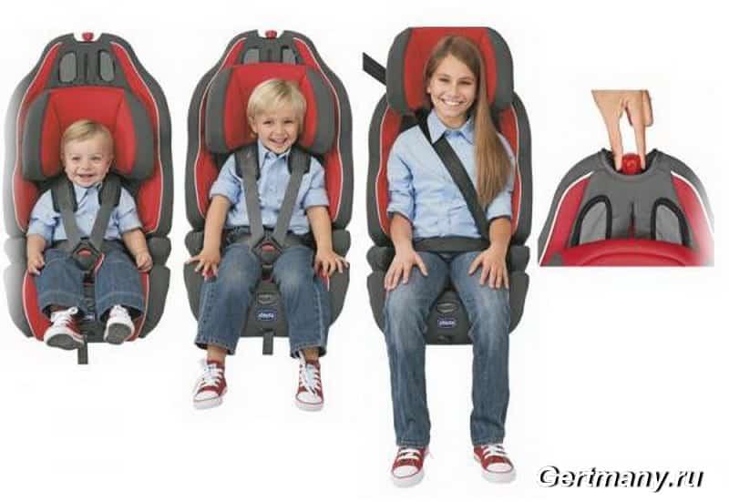 Как выбрать автокресло для ребенка, фото